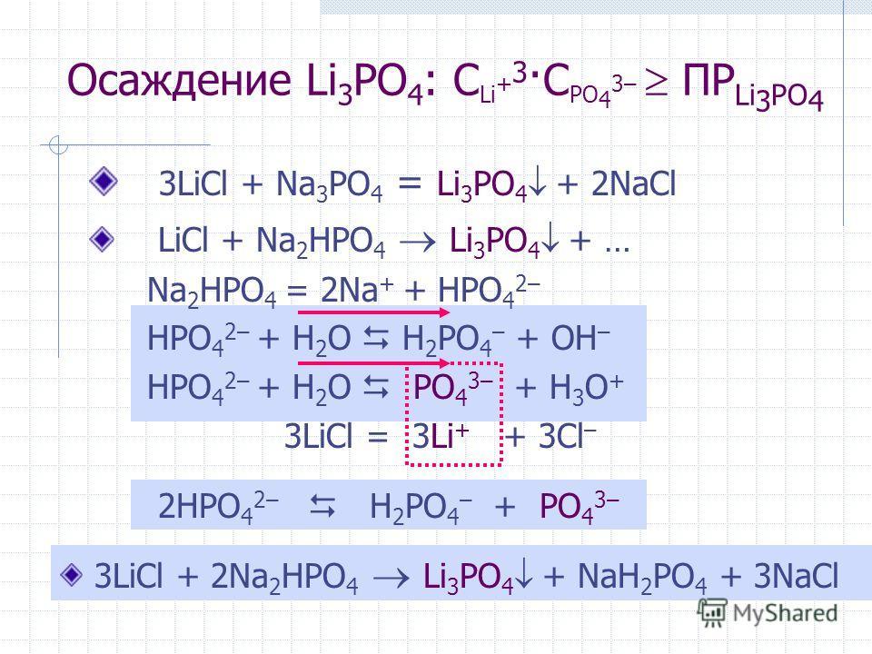 Осаждение Li 3 PO 4 : C Li + 3 ·C PO 4 3– ПР Li 3 PO 4 3LiCl + Na 3 PO 4 = Li 3 PO 4 + 2NaCl LiCl + Na 2 HPO 4 Li 3 PO 4 + … Na 2 HPO 4 = 2Na + + HPO 4 2– HPO 4 2– + H 2 O H 2 PO 4 – + OH – HPO 4 2– + H 2 O PO 4 3– + H 3 O + 3LiCl = 3Li + + 3Cl – 2HP