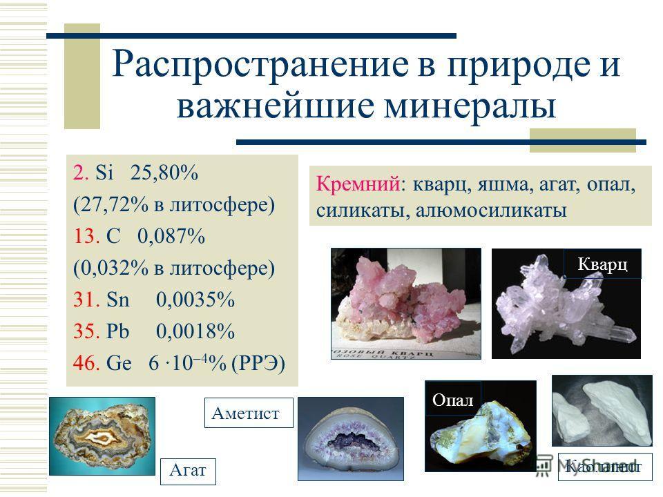 Распространение в природе и важнейшие минералы 2. Si 25,80% (27,72% в литосфере) 13. C 0,087% (0,032% в литосфере) 31. Sn 0,0035% 35. Pb 0,0018% 46. Ge 6 ·10 –4 % (РРЭ) Кремний: кварц, яшма, агат, опал, силикаты, алюмосиликаты КварцАметист Каолинит А