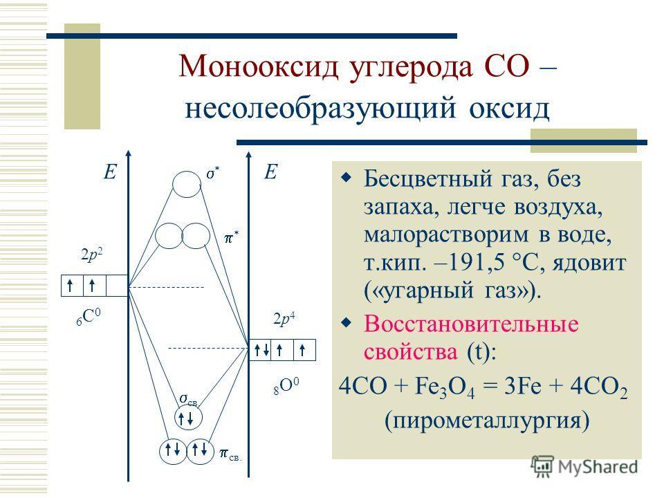 Монооксид углерода CO – несолеобразующий оксид Бесцветный газ, без запаха, легче воздуха, малорастворим в воде, т.кип. –191,5 С, ядовит («угарный газ»). Восстановительные свойства (t): 4CO + Fe 3 O 4 = 3Fe + 4CO 2 (пирометаллургия) EE св. * * 2p22p2