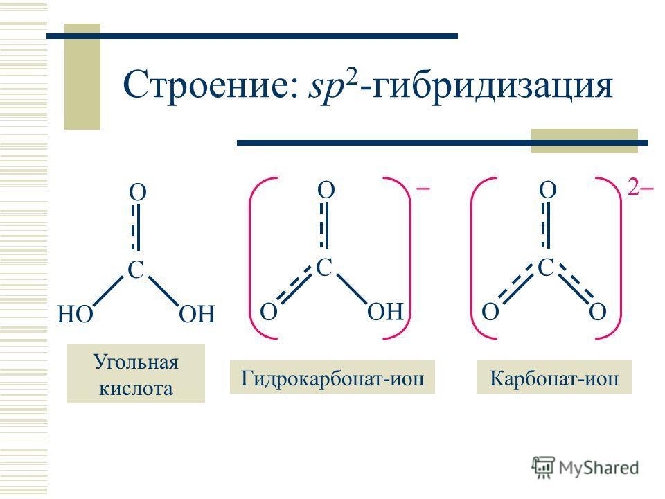 Строение: sp 2 -гибридизация C O HOOH Угольная кислота C O OOH – Гидрокарбонат-ион C O OO 2–2– Карбонат-ион