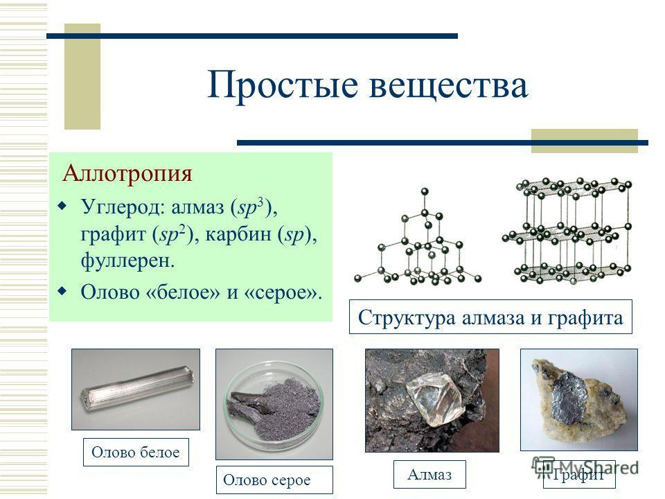 Простые вещества Аллотропия Углерод: алмаз (sp 3 ), графит (sp 2 ), карбин (sp), фуллерен. Олово «белое» и «серое». Структура алмаза и графита Олово белое Олово серое АлмазГрафит