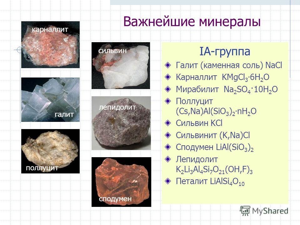 Важнейшие минералы IА-группа Галит (каменная соль) NaCl Карналлит KMgCl 3. 6H 2 O Мирабилит Na 2 SO 4 ·10H 2 O Поллуцит (Cs,Na)Al(SiO 3 ) 2. nH 2 O Сильвин KCl Сильвинит (K,Na)Cl Сподумен LiAl(SiO 3 ) 2 Лепидолит K 2 Li 3 Al 4 Si 7 O 21 (OH,F) 3 Пета