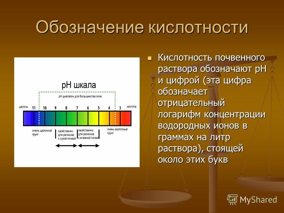Обозначение кислотности Кислотность почвенного раствора обозначают рН и цифрой (эта цифра обозначает отрицательный логарифм концентрации водородных ионов в граммах на литр раствора), стоящей около этих букв
