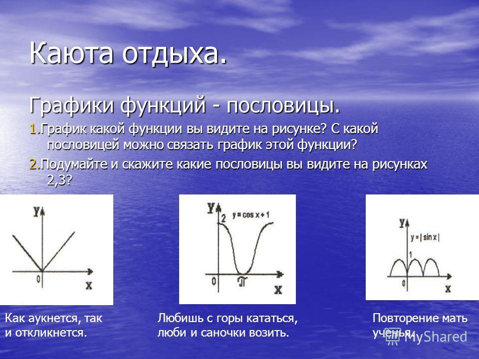 Каюта отдыха. Графики функций - пословицы. 1.График какой функции вы видите на рисунке? С какой пословицей можно связать график этой функции? 2.Подумайте и скажите какие пословицы вы видите на рисунках 2,3? Как аукнется, так и откликнется. Любишь с г