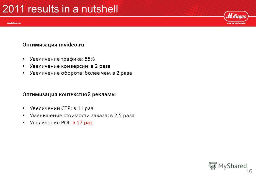 2011 results in a nutshell 16 Оптимизация mvideo.ru Увеличение трафика: 55% Увеличение конверсии: в 2 раза Увеличение оборота: более чем в 2 раза Оптимизация контекстной рекламы Увеличении СТР: в 11 раз Уменьшение стоимости заказа: в 2.5 раза Увеличе