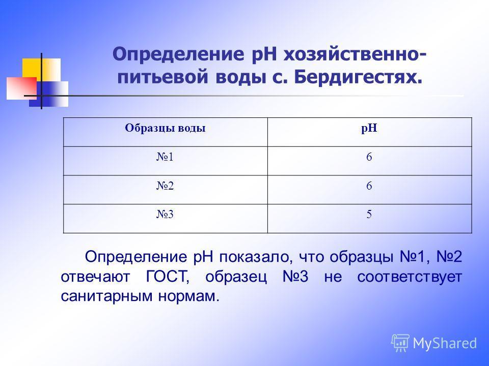 Определение рН хозяйственно- питьевой воды с. Бердигестях. Образцы водырН 16 26 35 Определение рН показало, что образцы 1, 2 отвечают ГОСТ, образец 3 не соответствует санитарным нормам.