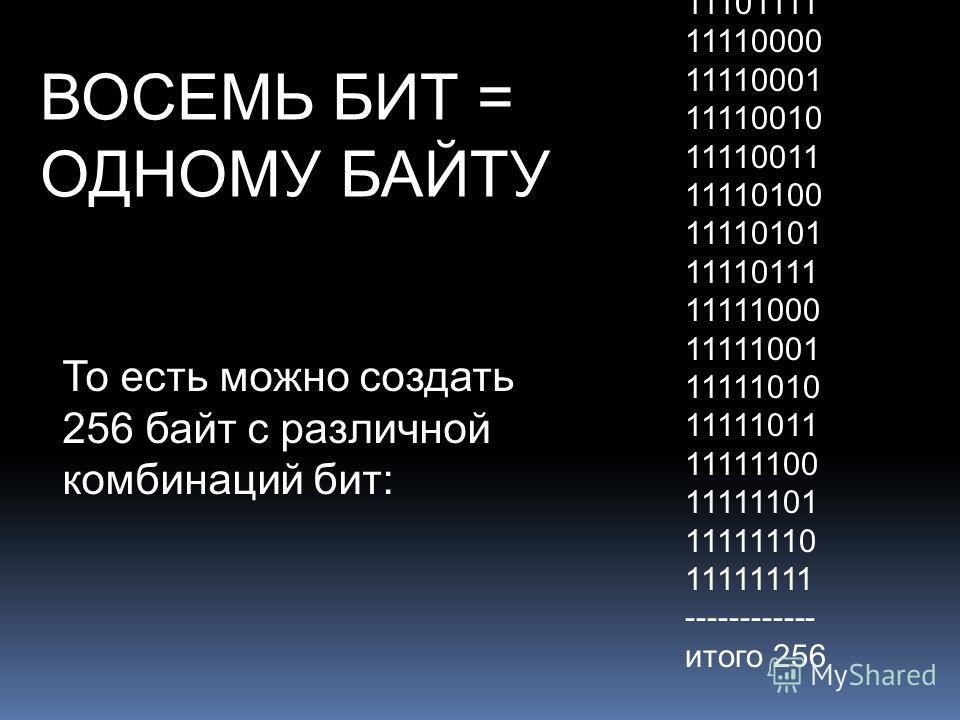 ВОСЕМЬ БИТ = ОДНОМУ БАЙТУ То есть можно создать 256 байт с различной комбинаций бит: 00000000 00000001 00000010 00000011 00000100 00000101 00000110 00000111 00001000 00001001 00001010 00001011 00001100 00001101 00001110 00001111 00010000 00010001 000