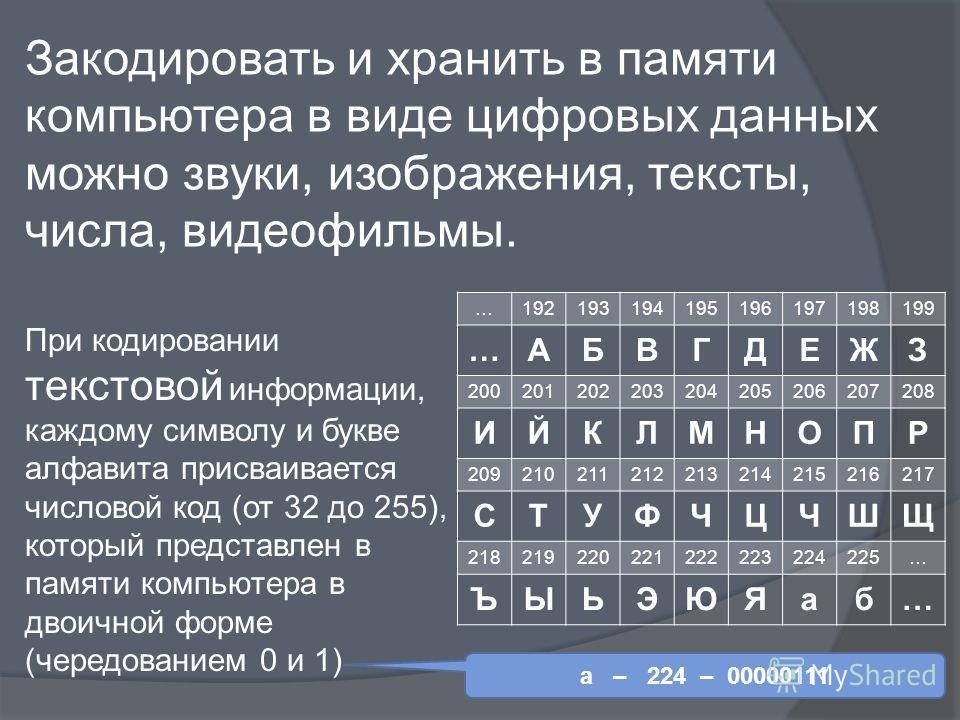 Закодировать и хранить в памяти компьютера в виде цифровых данных можно звуки, изображения, тексты, числа, видеофильмы. При кодировании текстовой информации, каждому символу и букве алфавита присваивается числовой код (от 32 до 255), который представ
