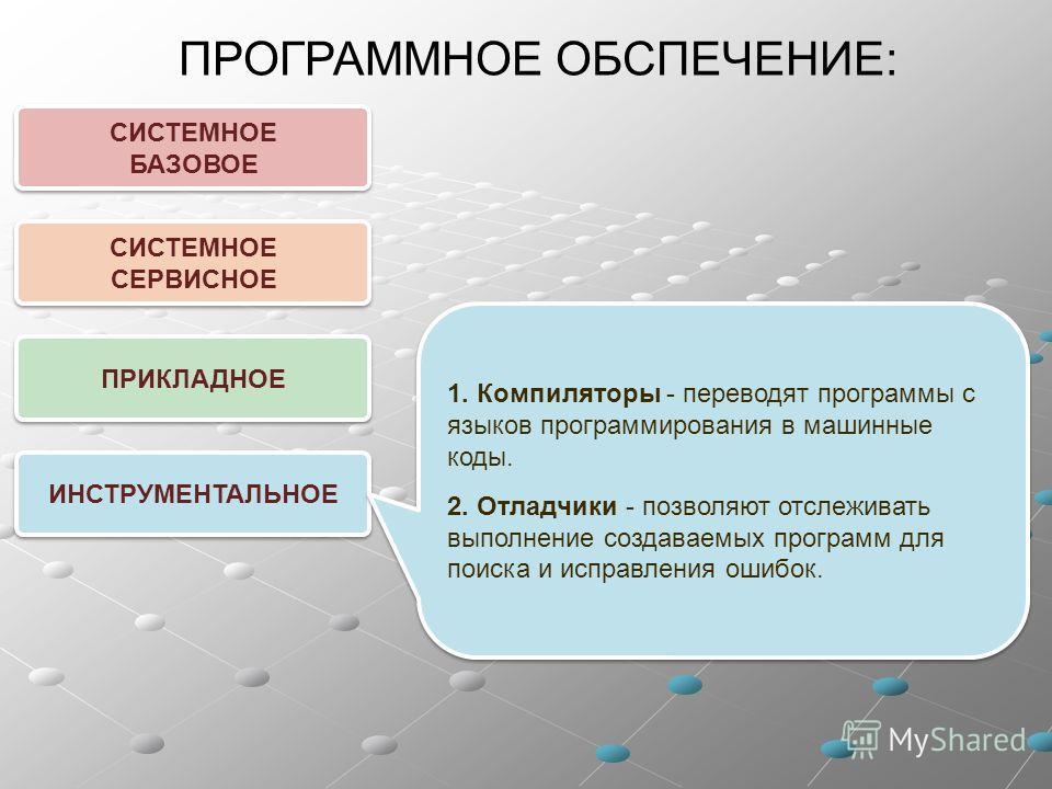 ПРОГРАММНОЕ ОБСПЕЧЕНИЕ: СИСТЕМНОЕ БАЗОВОЕ СИСТЕМНОЕ БАЗОВОЕ СИСТЕМНОЕ СЕРВИСНОЕ ПРИКЛАДНОЕ ИНСТРУМЕНТАЛЬНОЕ 1. Компиляторы - переводят программы с языков программирования в машинные коды. 2. Отладчики - позволяют отслеживать выполнение создаваемых пр