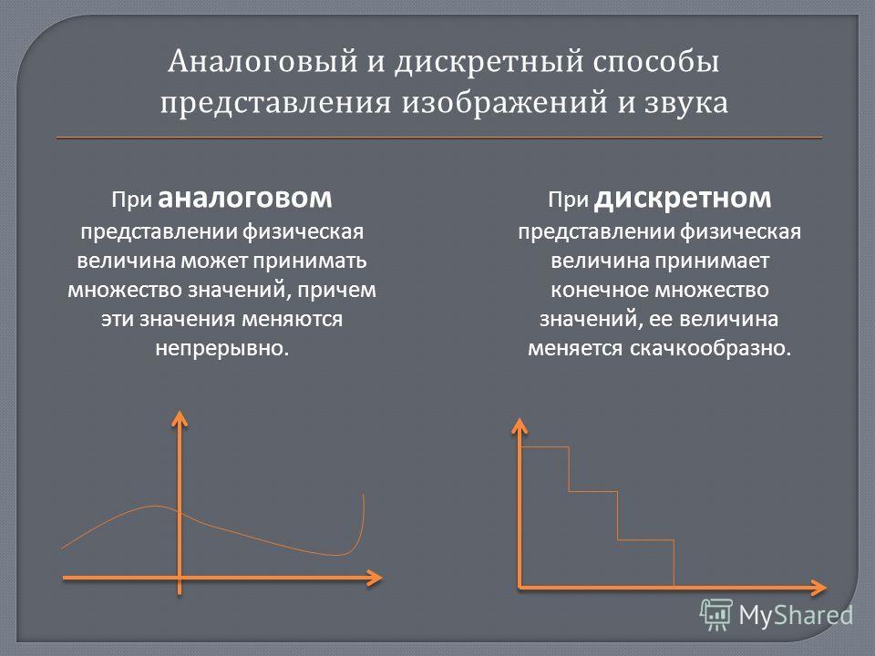 Аналоговый и дискретный способы представления изображений и звука При аналоговом представлении физическая величина может принимать множество значений, причем эти значения меняются непрерывно. При дискретном представлении физическая величина принимает