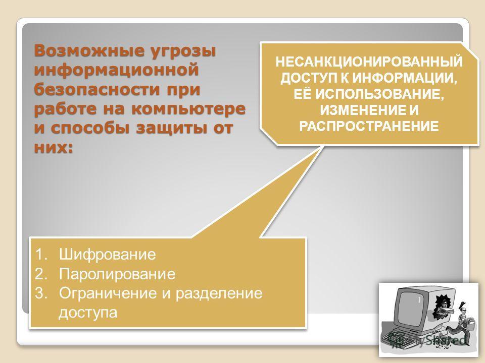 НЕСАНКЦИОНИРОВАННЫЙ ДОСТУП К ИНФОРМАЦИИ, ЕЁ ИСПОЛЬЗОВАНИЕ, ИЗМЕНЕНИЕ И РАСПРОСТРАНЕНИЕ 1.Шифрование 2.Паролирование 3.Ограничение и разделение доступа 1.Шифрование 2.Паролирование 3.Ограничение и разделение доступа Возможные угрозы информационной без