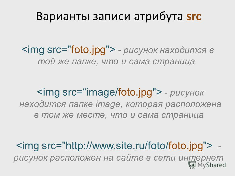 Варианты записи атрибута src - рисунок находится в той же папке, что и сама страница - рисунок находится папке image, которая расположена в том же месте, что и сама страница - рисунок расположен на сайте в сети интернет