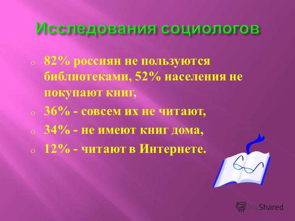 o 82% россиян не пользуются библиотеками, 52% населения не покупают книг, o 36% - совсем их не читают, o 34% - не имеют книг дома, o 12% - читают в Интернете.