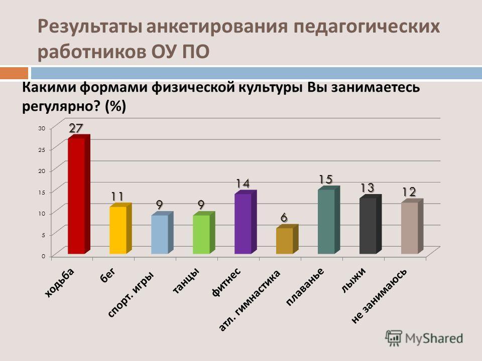 Какими формами физической культуры Вы занимаетесь регулярно ? (%) Результаты анкетирования педагогических работников ОУ ПО