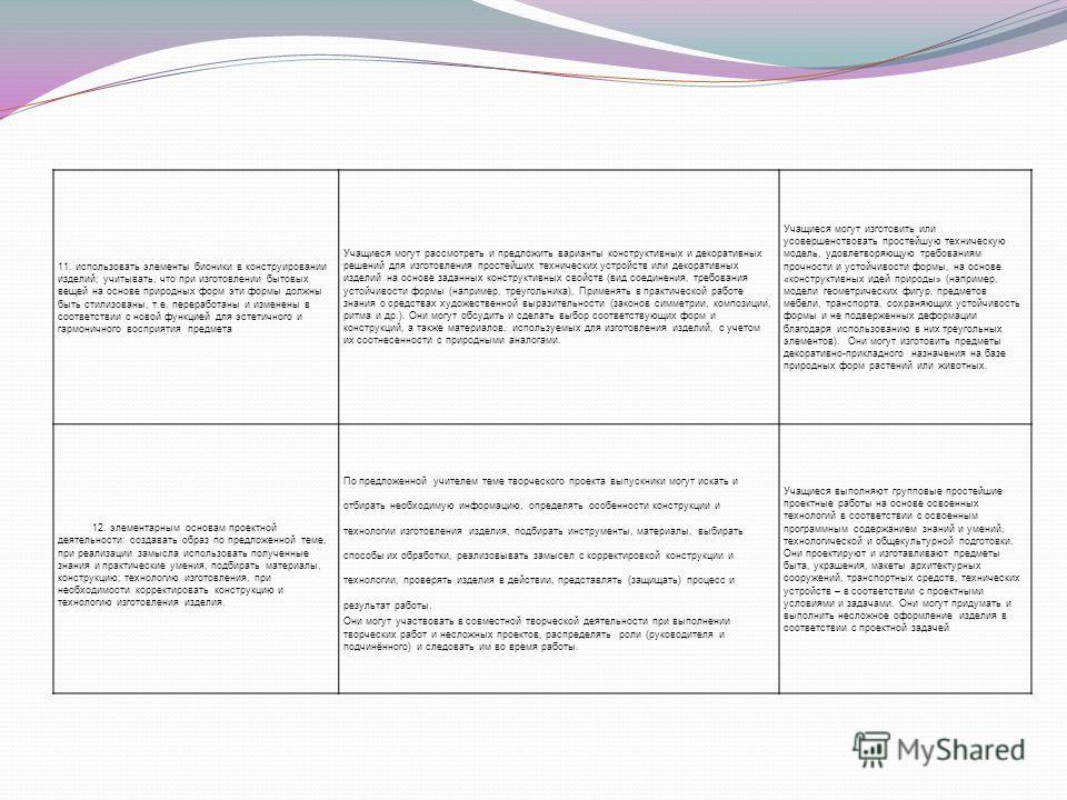 11. использовать элементы бионики в конструировании изделий; учитывать, что при изготовлении бытовых вещей на основе природных форм эти формы должны быть стилизованы, т.е. переработаны и изменены в соответствии с новой функцией для эстетичного и гарм
