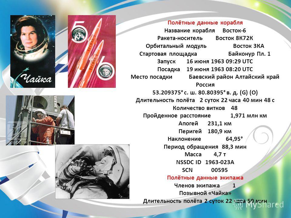 Полётные данные корабля Название корабляВосток-6 Ракета-носительВосток 8К72К Орбитальный модульВосток 3КА Стартовая площадка Байконур Пл. 1 Запуск16 июня 1963 09:29 UTC Посадка19 июня 1963 08:20 UTC Место посадкиБаевский район Алтайский край Россия 5