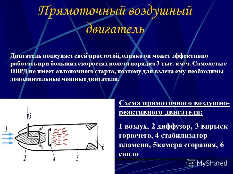 Пороховые ракетные двигатели Жидкостно – реактивные двигатели Воздушно – реактивные двигатели 1. Газотурбинные a) турбореактивные b) турбовинтовые 2. Прямоточные Виды реактивных двигателей