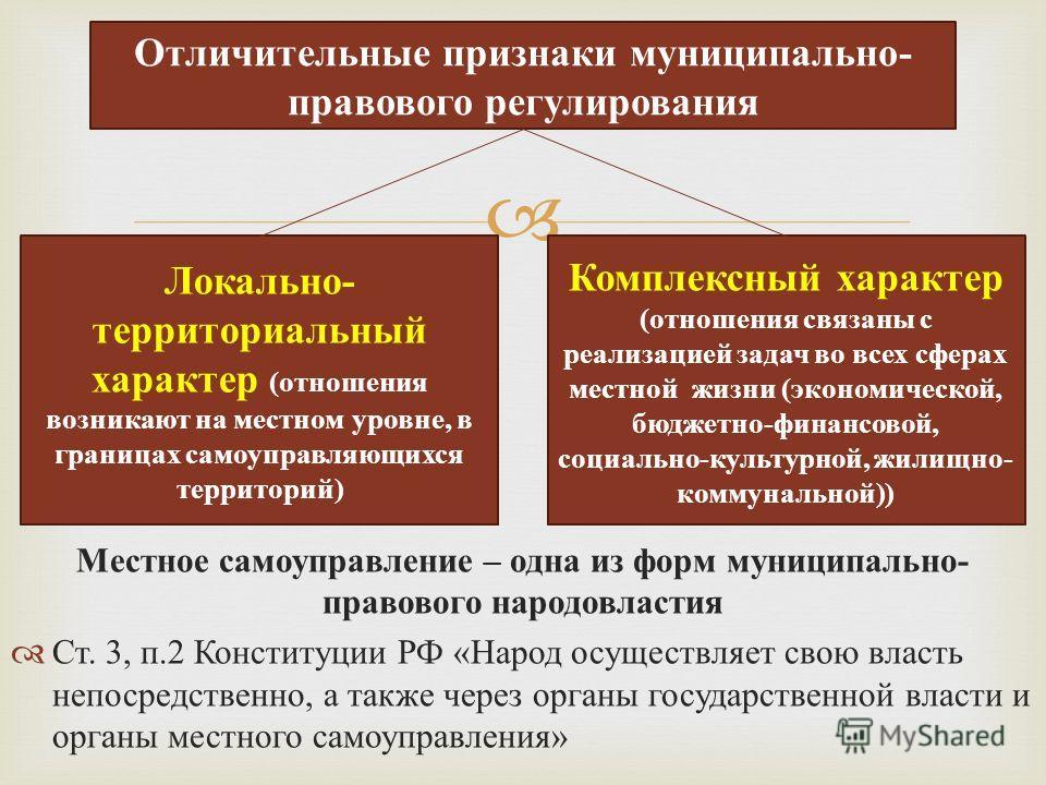 Местное самоуправление – одна из форм муниципально - правового народовластия Ст. 3, п.2 Конституции РФ « Народ осуществляет свою власть непосредственно, а также через органы государственной власти и органы местного самоуправления » Отличительные приз