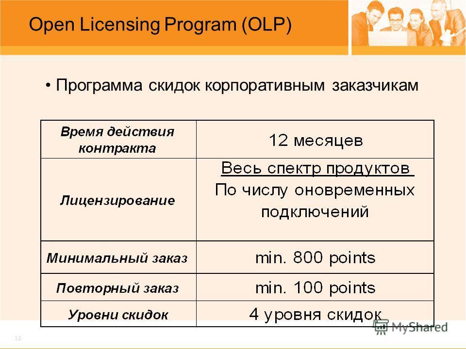 12 Open Licensing Program (OLP) Программа скидок корпоративным заказчикам