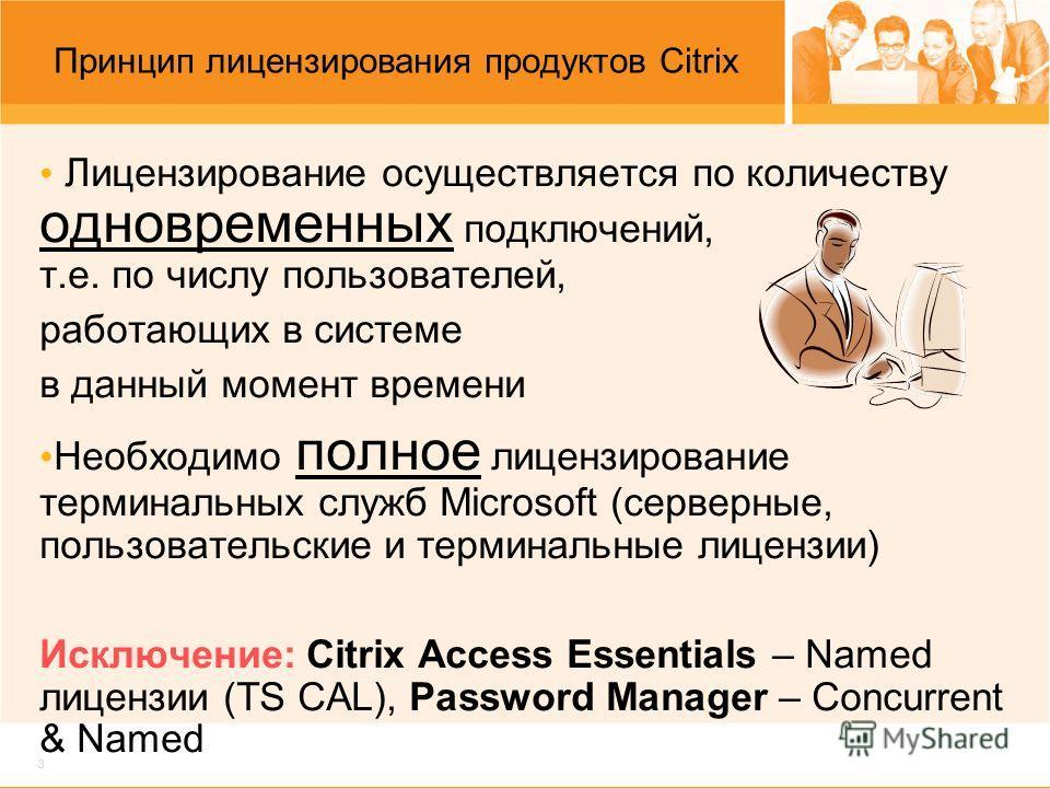 3 Принцип лицензирования продуктов Citrix Лицензирование осуществляется по количеству одновременных подключений, т.е. по числу пользователей, работающих в системе в данный момент времени Необходимо полное лицензирование терминальных служб Microsoft (