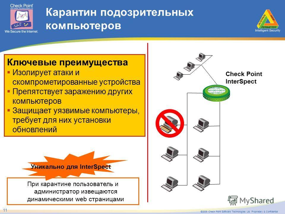 ©2005 Check Point Software Technologies Ltd. Proprietary & Confidential 11 Карантин подозрительных компьютеров Check Point InterSpect Ключевые преимущества Изолирует атаки и скомпрометированные устройства Препятствует заражению других компьютеров Защ