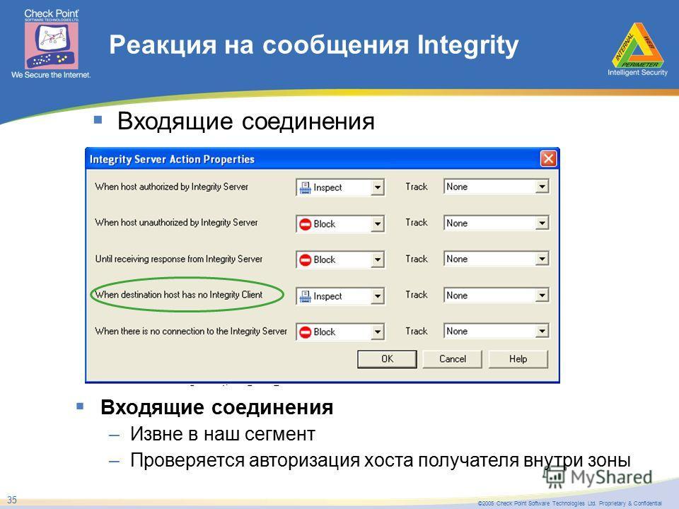 ©2005 Check Point Software Technologies Ltd. Proprietary & Confidential 35 Реакция на сообщения Integrity Входящие соединения –Извне в наш сегмент –Проверяется авторизация хоста получателя внутри зоны