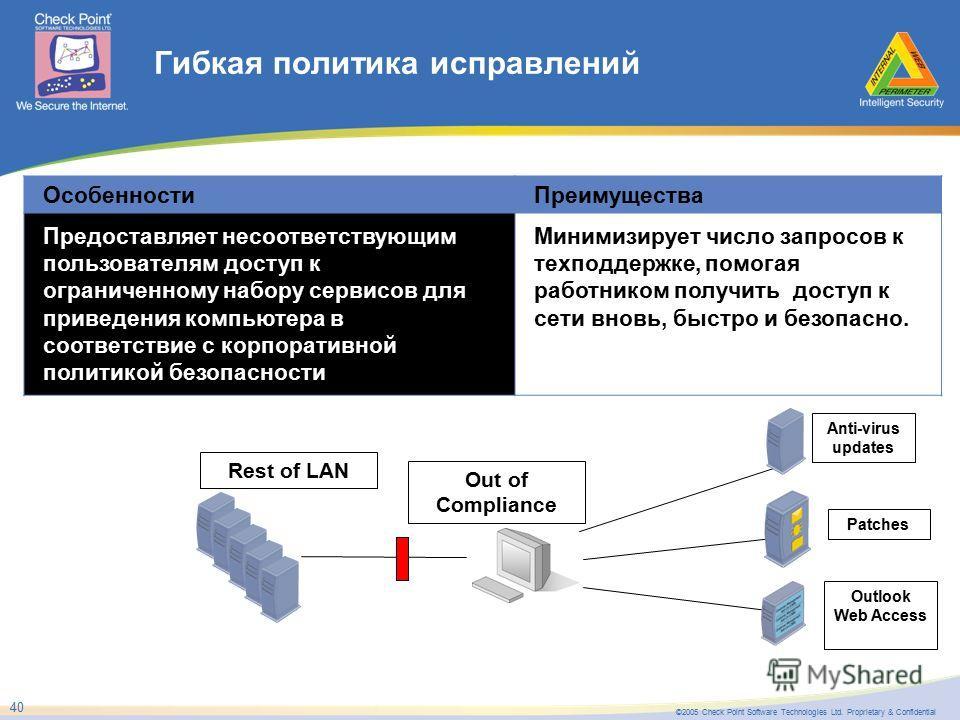 ©2005 Check Point Software Technologies Ltd. Proprietary & Confidential 40 Гибкая политика исправлений ОсобенностиПреимущества Предоставляет несоответствующим пользователям доступ к ограниченному набору сервисов для приведения компьютера в соответств