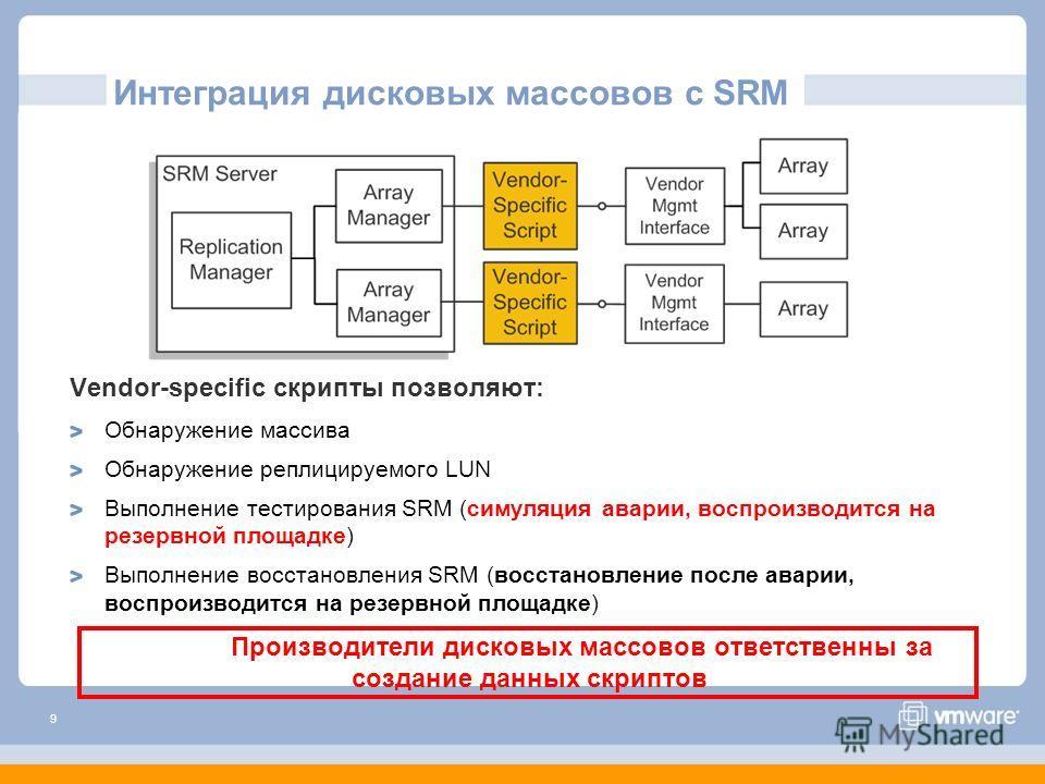 9 Интеграция дисковых массовов с SRM Vendor-specific скрипты позволяют: Обнаружение массива Обнаружение реплицируемого LUN Выполнение тестирования SRM (симуляция аварии, воспроизводится на резервной площадке) Выполнение восстановления SRM (восстановл