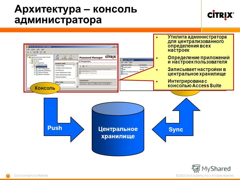 6 6 Citrix Company Confidential © 2003 Citrix Systems, Inc.All rights reserved. Архитектура – консоль администратора Central Store Центральное хранилище Агент Sync Push Консоль Утилита администратора для централизованного определения всех настроек Оп