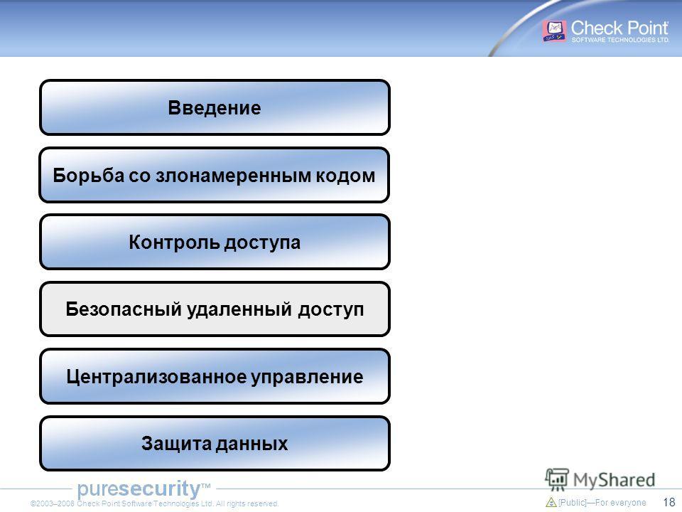 18 [Public]For everyone ©2003–2008 Check Point Software Technologies Ltd. All rights reserved. Введение Контроль доступа Безопасный удаленный доступ Централизованное управление Защита данных Борьба со злонамеренным кодом