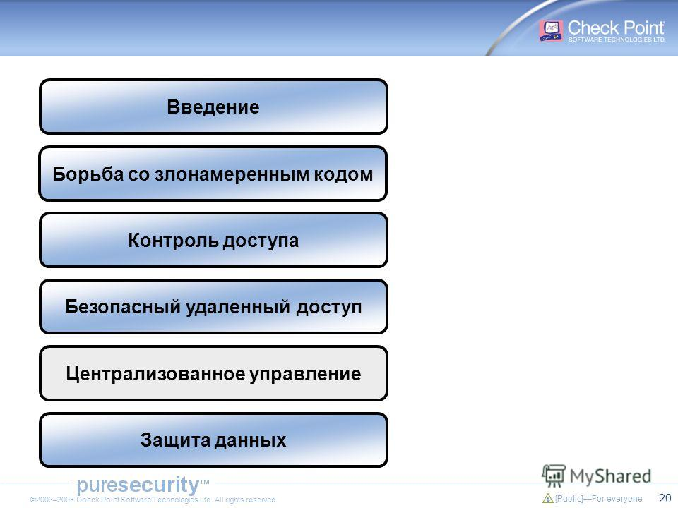 20 [Public]For everyone ©2003–2008 Check Point Software Technologies Ltd. All rights reserved. Введение Контроль доступа Безопасный удаленный доступ Централизованное управление Защита данных Борьба со злонамеренным кодом