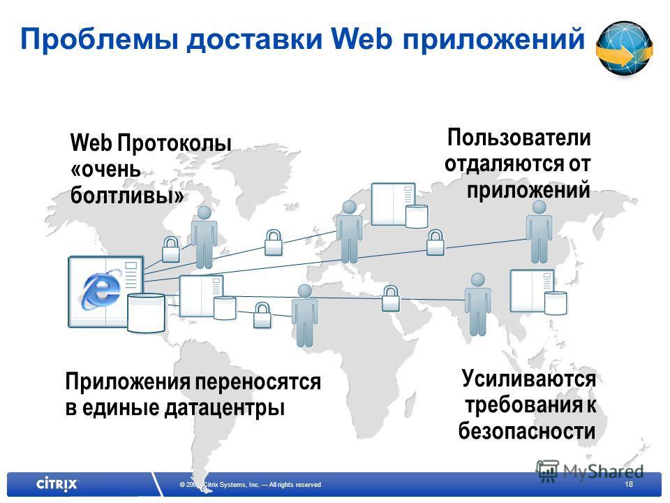 18 © 2007 Citrix Systems, Inc. All rights reserved Пользователи отдаляются от приложений Приложения переносятся в единые датацентры Web Протоколы «очень болтливы» Усиливаются требования к безопасности Проблемы доставки Web приложений
