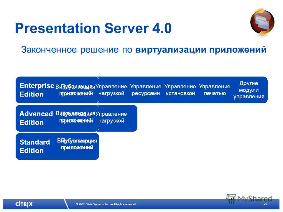 27 © 2007 Citrix Systems, Inc. All rights reserved Presentation Server 4.0 Advanced Edition Standard Edition Публикация приложений Enterprise Edition Виртуализация приложений Advanced Edition Enterprise Edition Управление нагрузкой Публикация приложе