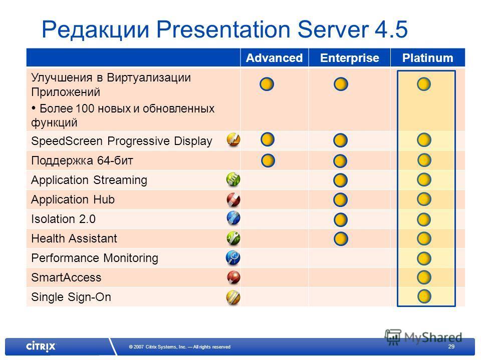 29 © 2007 Citrix Systems, Inc. All rights reserved Редакции Presentation Server 4.5 AdvancedEnterprisePlatinum Улучшения в Виртуализации Приложений Более 100 новых и обновленных функций SpeedScreen Progressive Display Поддержка 64-бит Application Str