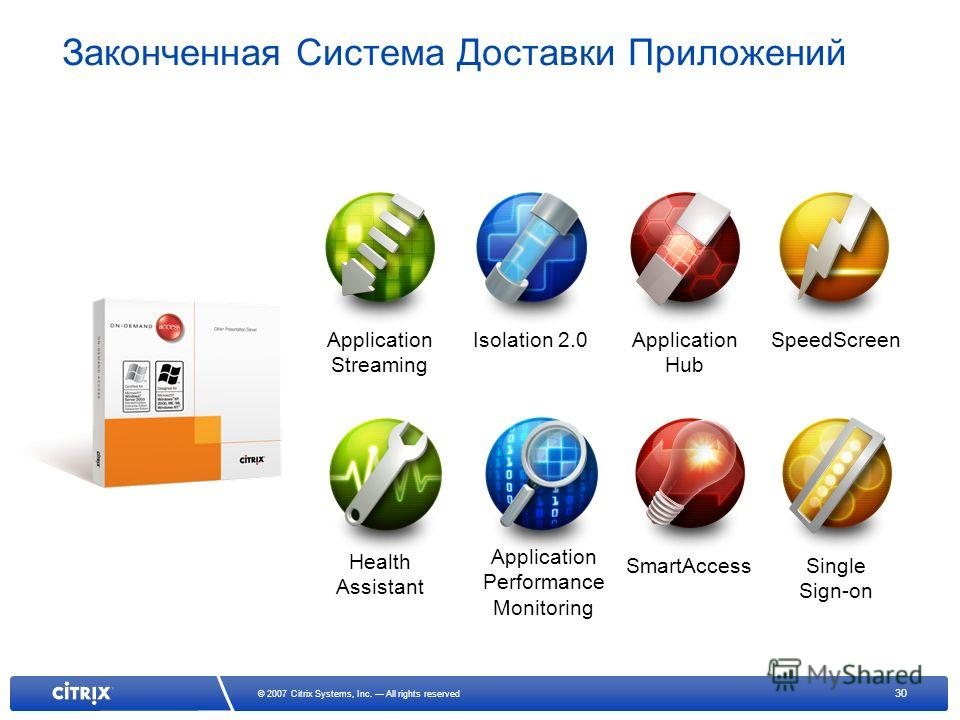 30 © 2007 Citrix Systems, Inc. All rights reserved Законченная Система Доставки Приложений Application Performance Monitoring SmartAccessSingle Sign-on Health Assistant Isolation 2.0Application Hub Application Streaming SpeedScreen