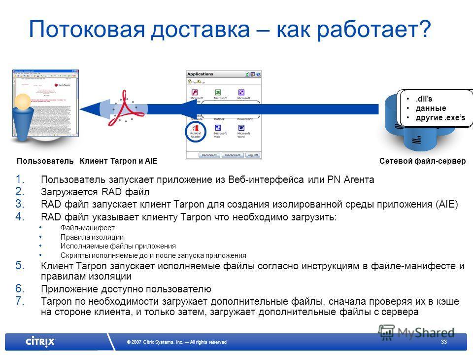 33 © 2007 Citrix Systems, Inc. All rights reserved 1. Пользователь запускает приложение из Веб-интерфейса или PN Агента 2. Загружается RAD файл 3. RAD файл запускает клиент Tarpon для создания изолированной среды приложения (AIE) 4. RAD файл указывае