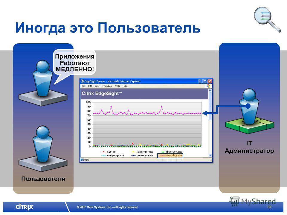63 © 2007 Citrix Systems, Inc. All rights reserved Иногда это Пользователь Пользователи IT Администратор Приложения Работают МЕДЛЕННО!