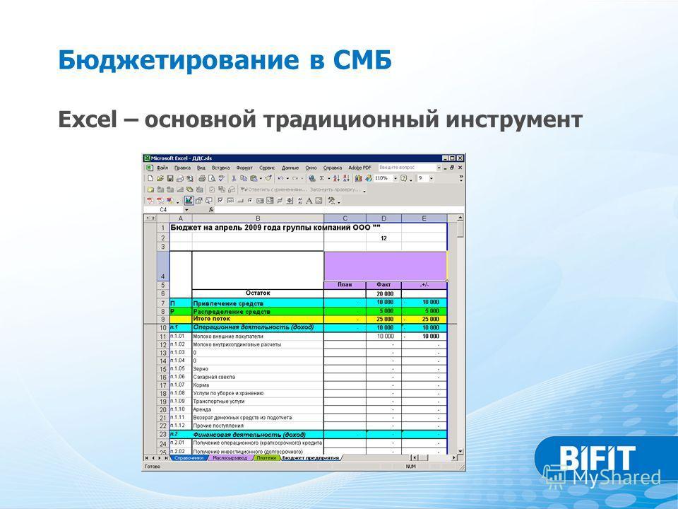 Бюджетирование в СМБ Excel – основной традиционный инструмент