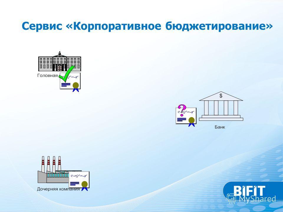 Сервис «Корпоративное бюджетирование»