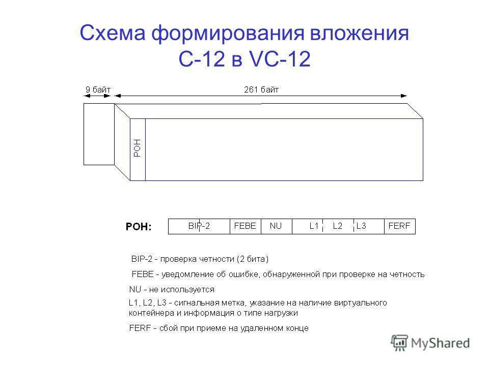 Схема формирования вложения С-12 в VC-12
