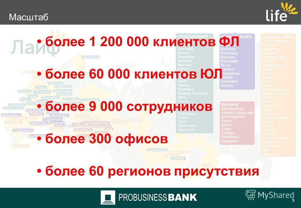 4 Финансовая Группа «Лайф» - БАНКИ 1993 2003 2004 2006 2008 2010 2008
