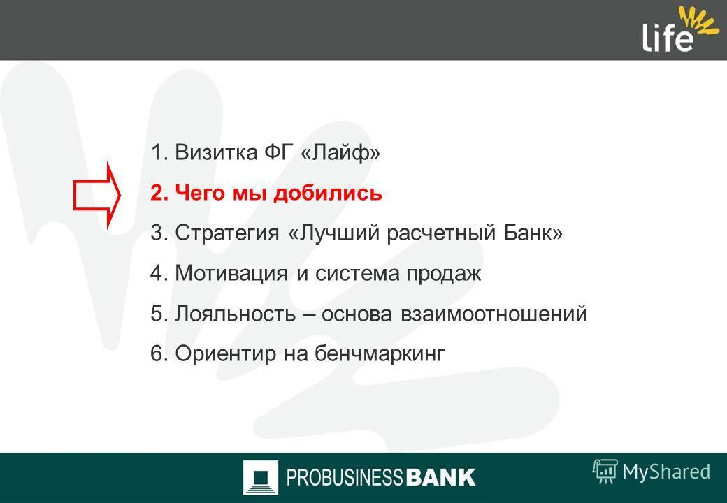 6 Иерархия, централизованная система управления, жесткая система ценообразования и формирования процессов Группа самостоятельных бизнесов, работающих на инвестора, синергия доходности Самостоятельные точки продаж (отделения) ФИНАНСОВЫЙОПЕРАЦИОННЫЙСМЕ