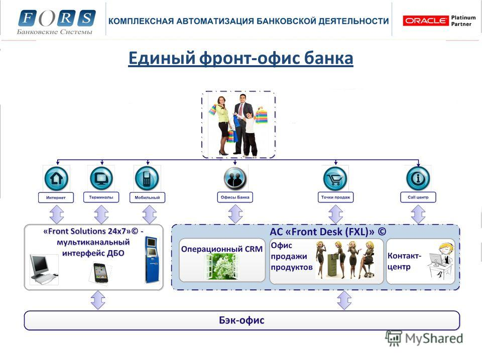 Единый фронт-офис банка