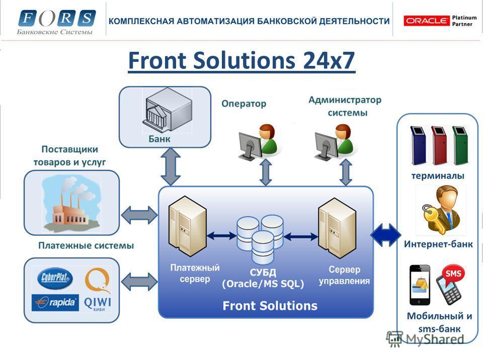 Front Solutions 24х7