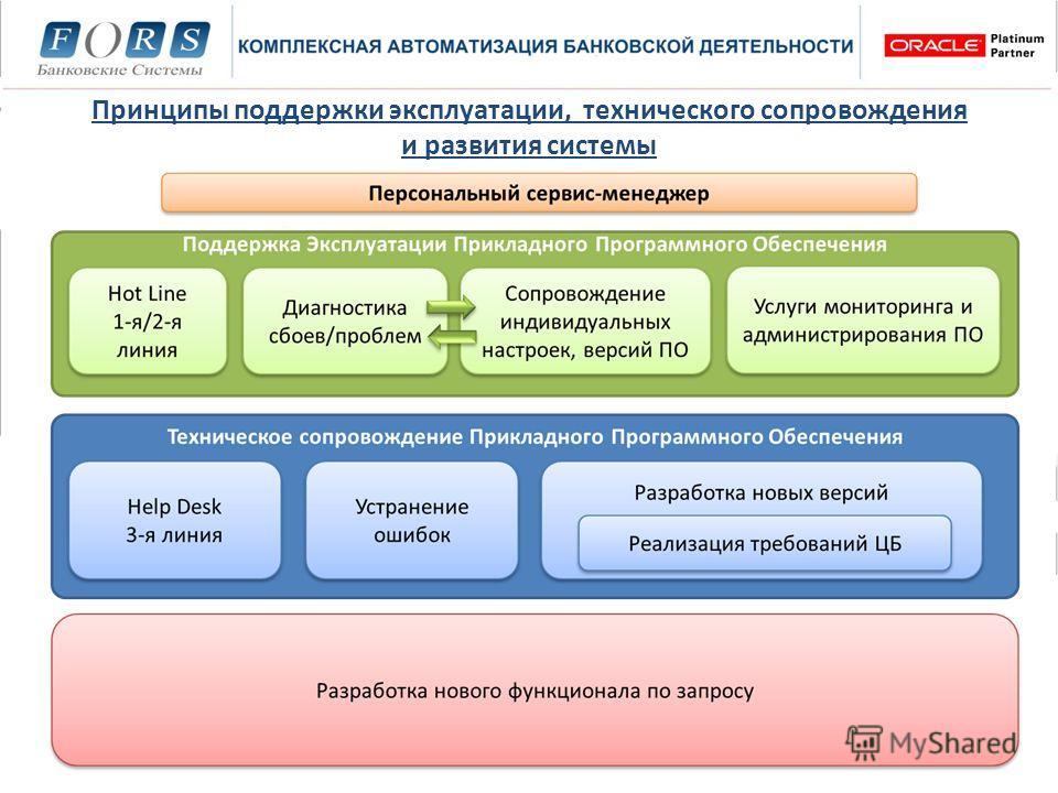 Принципы поддержки эксплуатации, технического сопровождения и развития системы