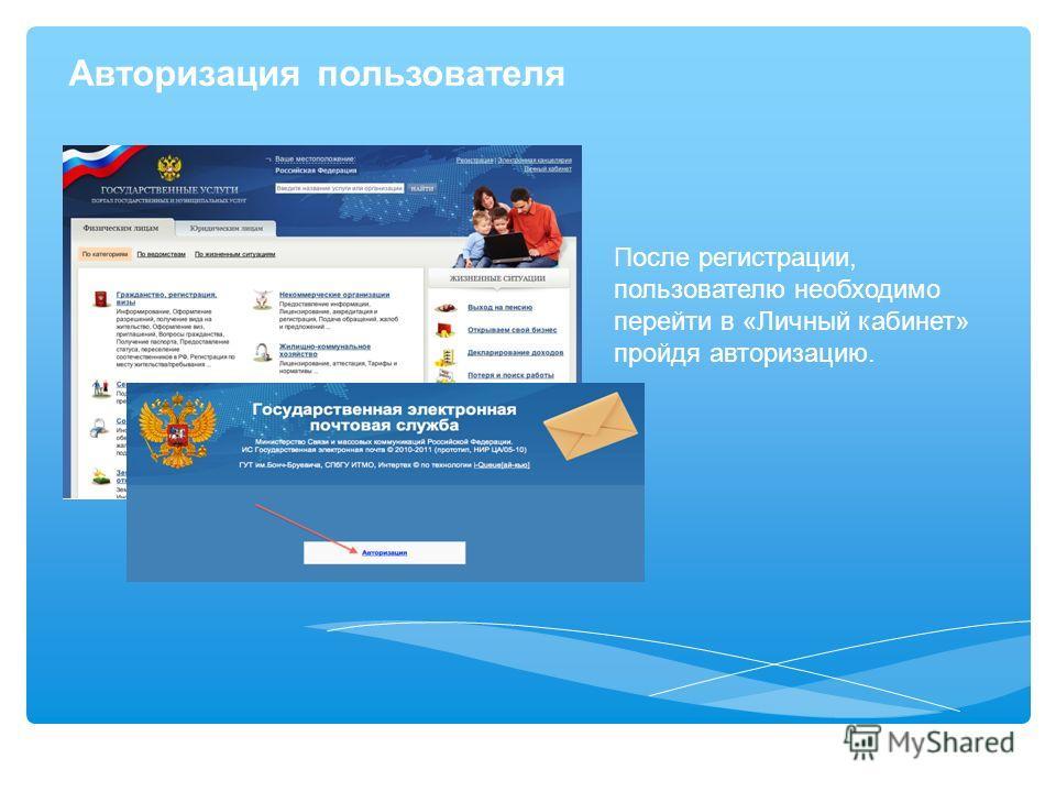 Авторизация пользователя После регистрации, пользователю необходимо перейти в «Личный кабинет» пройдя авторизацию.