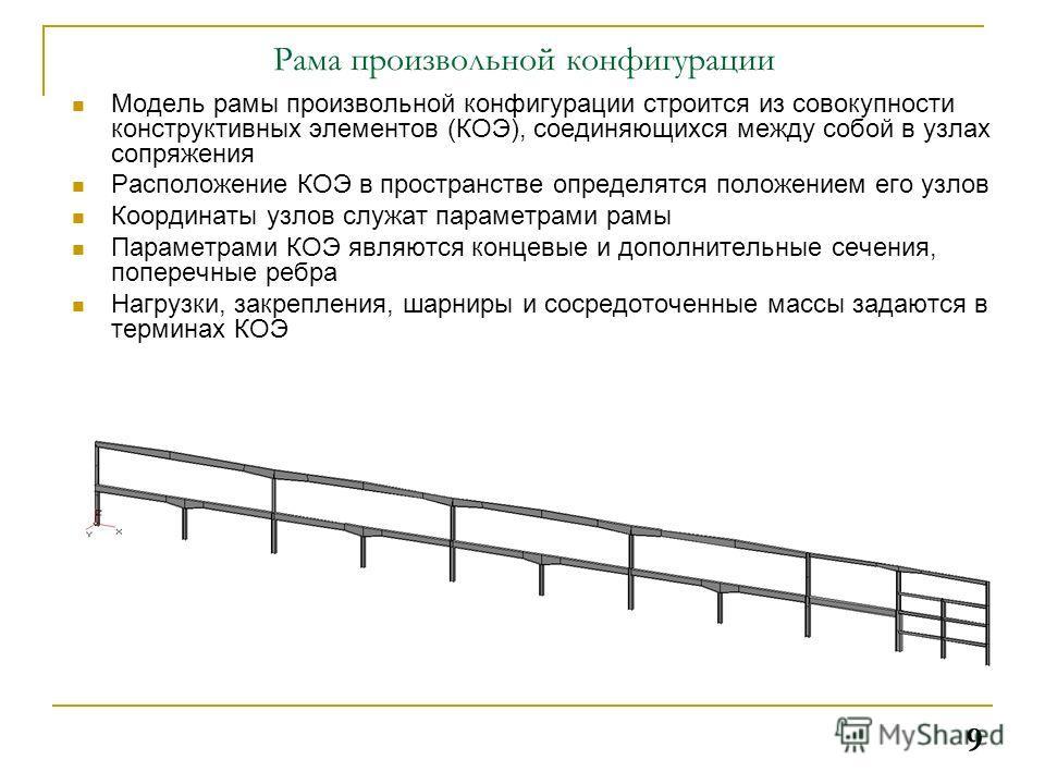 9 Рама произвольной конфигурации Модель рамы произвольной конфигурации строится из совокупности конструктивных элементов (КОЭ), соединяющихся между собой в узлах сопряжения Расположение КОЭ в пространстве определятся положением его узлов Координаты у