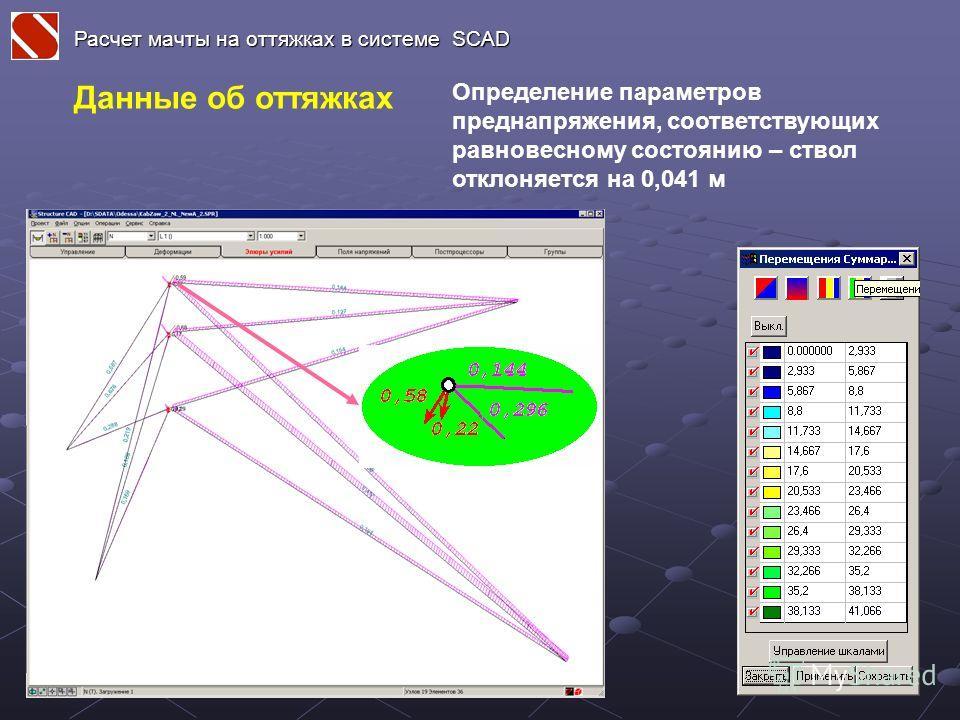 Расчет мачты на оттяжках в системе SCAD Определение параметров преднапряжения, соответствующих равновесному состоянию – ствол отклоняется на 0,041 м Данные об оттяжках