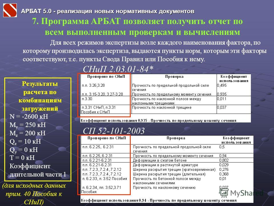АРБАТ 5.0 - реализация новых нормативных документов 7. Программа АРБАТ позволяет получить отчет по всем выполненным проверкам и вычислениям Для всех режимов экспертизы возле каждого наименования фактора, по которому производилась экспертиза, выдаются