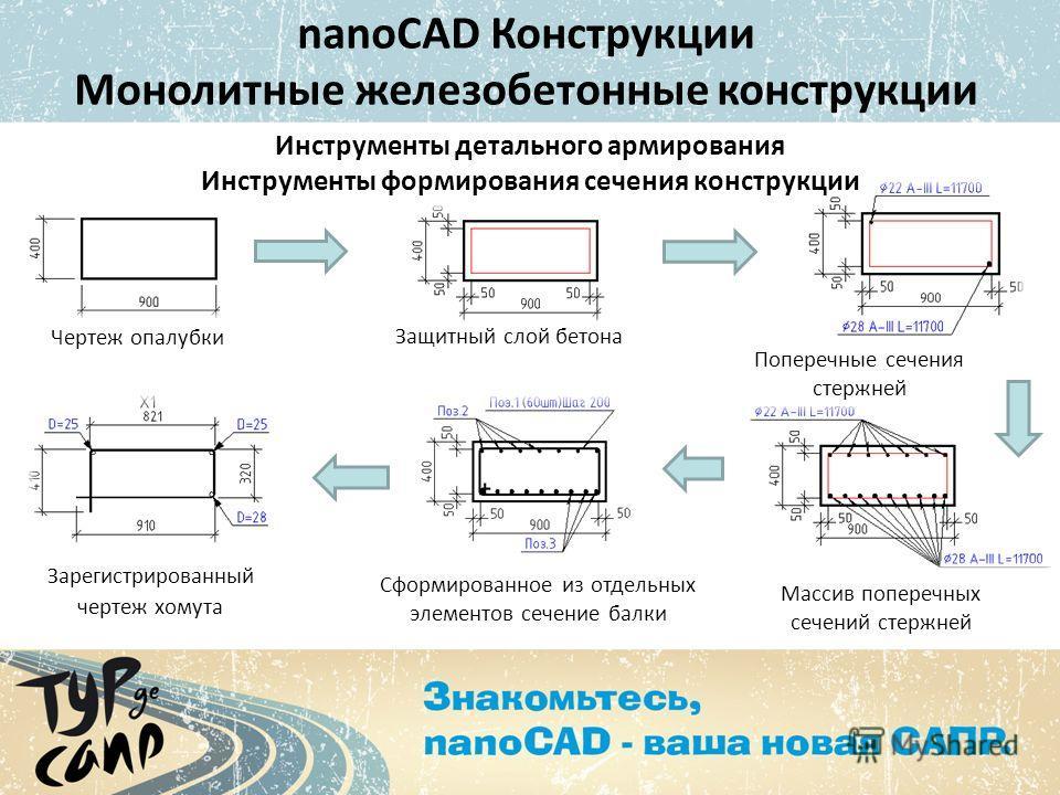 nanoCAD Конструкции Монолитные железобетонные конструкции Инструменты детального армирования Инструменты формирования сечения конструкции Чертеж опалубкиЗащитный слой бетона Зарегистрированный чертеж хомута Сформированное из отдельных элементов сечен